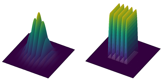 2D interferences from a circular Gaussian beam and from square top-hat beam