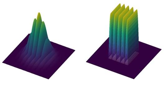 Interférences à 2 dimensions à partir d'un faisceau gaussien et à partir d'un faisceau top-hat carré