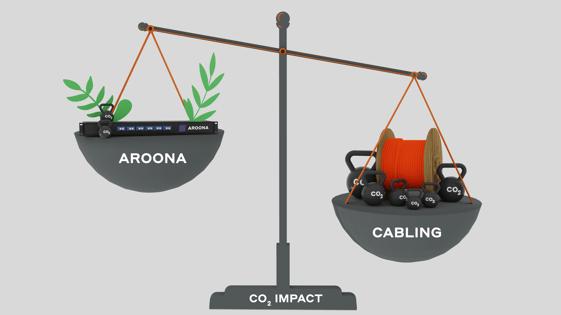 ComparaisonCO2-AROONA-CABILING-1
