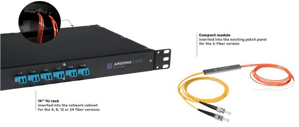 AROONA-STAR rack et module
